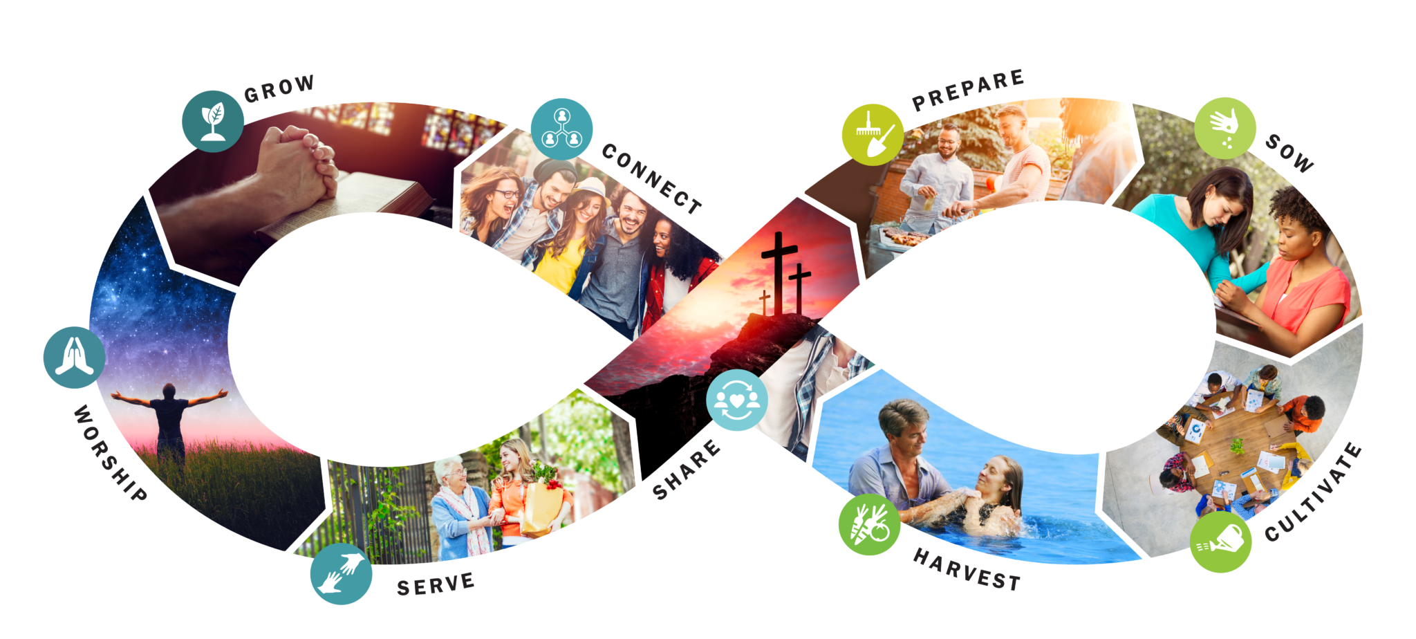 DiscipleshipJourney Original HR Image-Title-Icon
